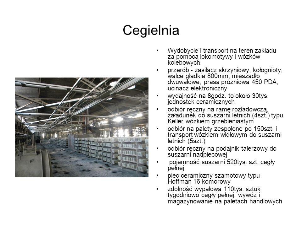 Cegielnia Wydobycie i transport na teren zakładu za pomocą lokomotywy i wózków kolebowych.