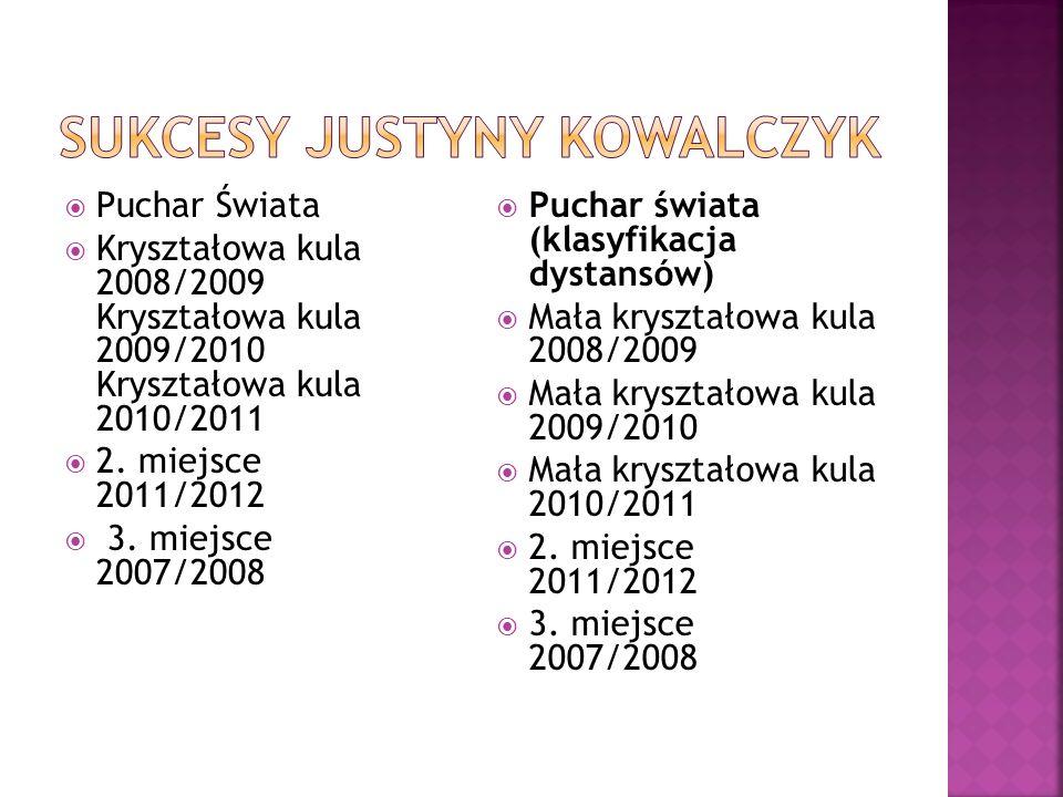 Sukcesy justyny Kowalczyk