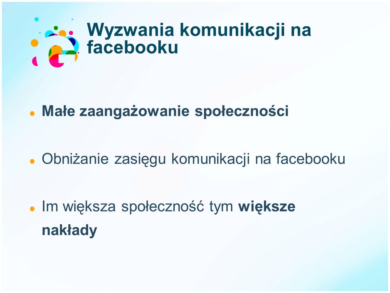Wyzwania komunikacji na facebooku