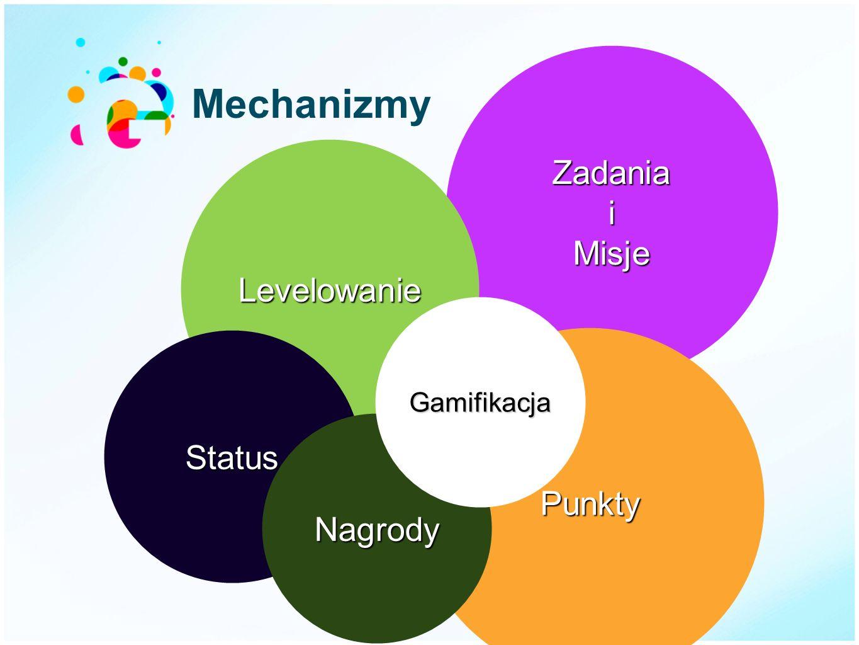 Mechanizmy Zadania i Misje Levelowanie Status Punkty Nagrody