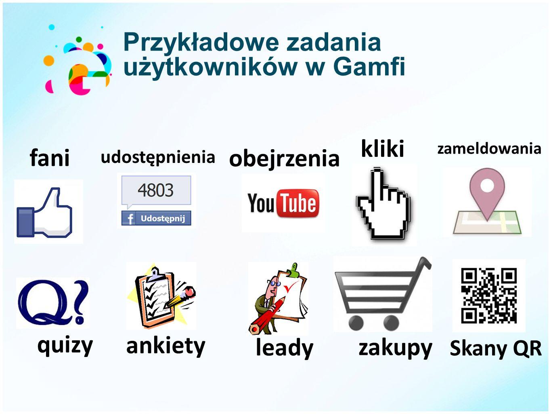 Przykładowe zadania użytkowników w Gamfi