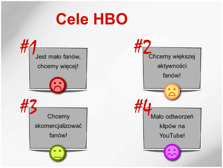 #1 #2 #3 #4 Cele HBO Jest mało fanów, chcemy więcej!