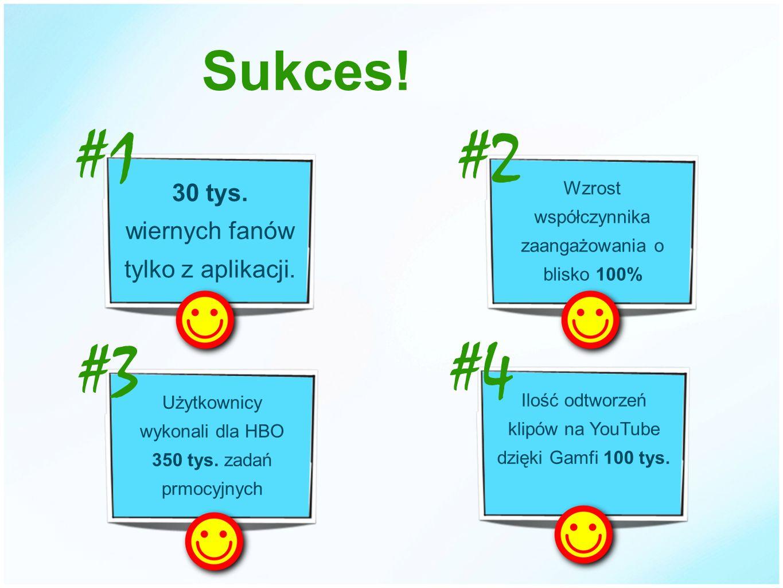 #1 #2 #4 #3 Sukces! 30 tys. wiernych fanów tylko z aplikacji.
