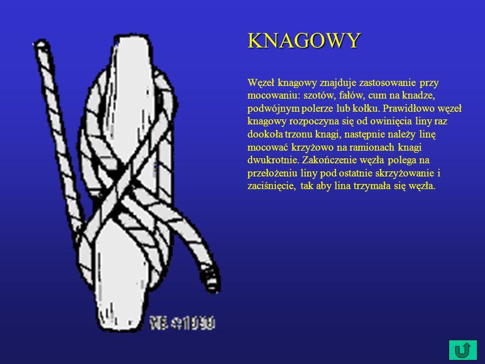 KNAGOWY