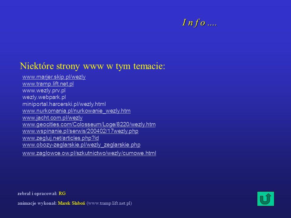 Niektóre strony www w tym temacie: