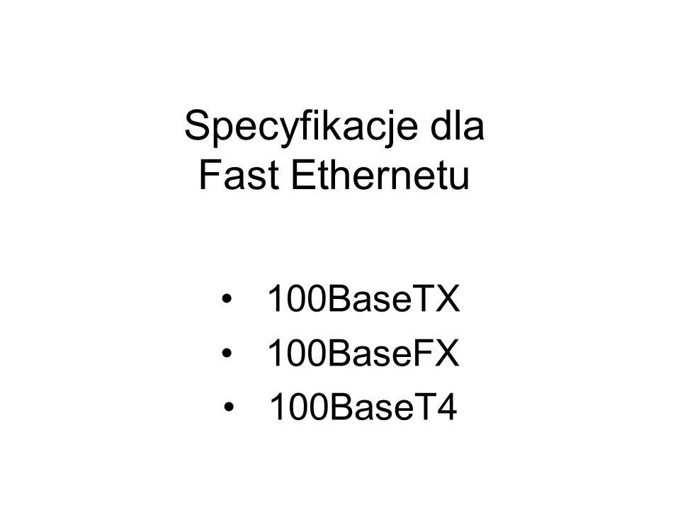 Specyfikacje dla Fast Ethernetu