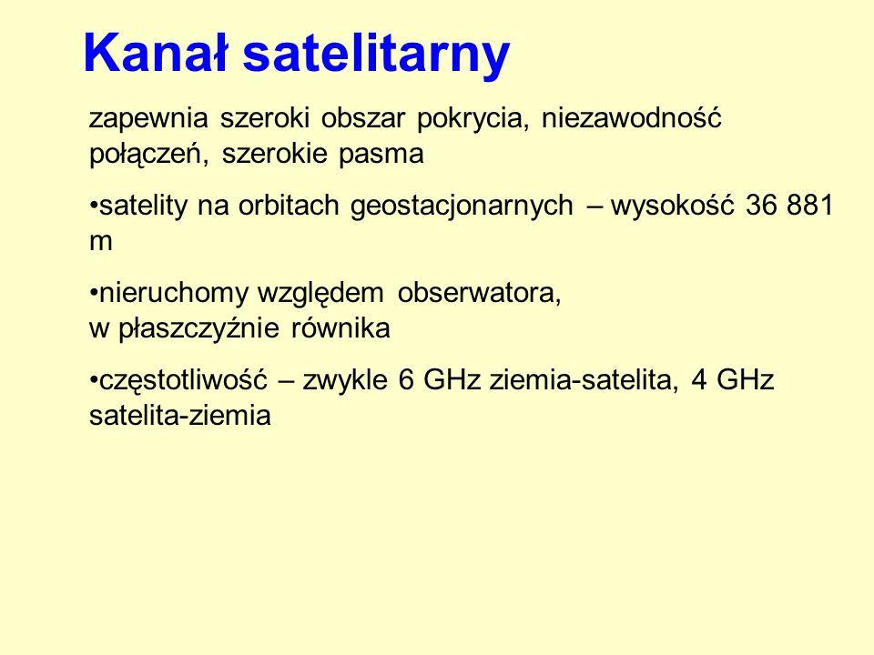 Kanał satelitarnyzapewnia szeroki obszar pokrycia, niezawodność połączeń, szerokie pasma. satelity na orbitach geostacjonarnych – wysokość 36 881 m.
