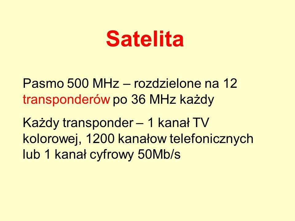 SatelitaPasmo 500 MHz – rozdzielone na 12 transponderów po 36 MHz każdy.