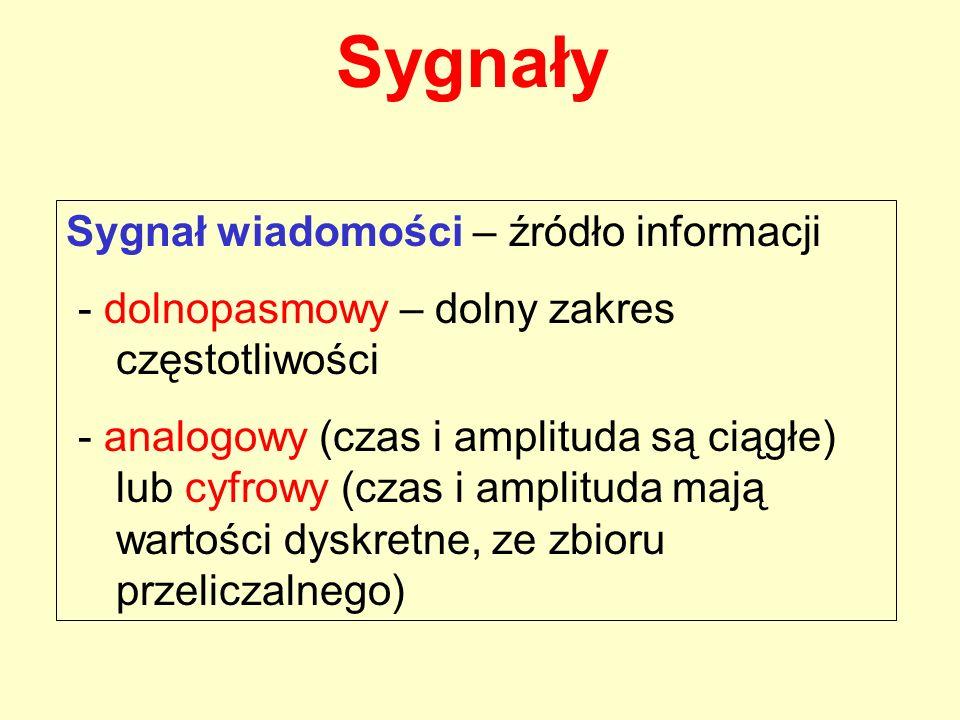 Sygnały Sygnał wiadomości – źródło informacji