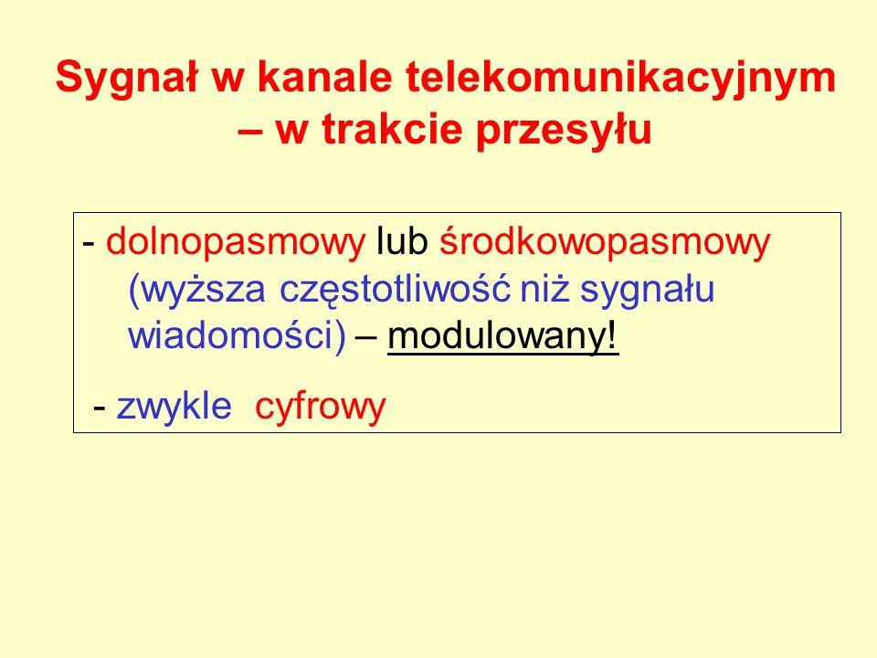 Sygnał w kanale telekomunikacyjnym – w trakcie przesyłu