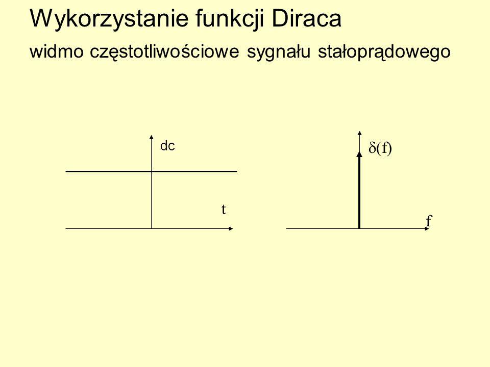Wykorzystanie funkcji Diraca