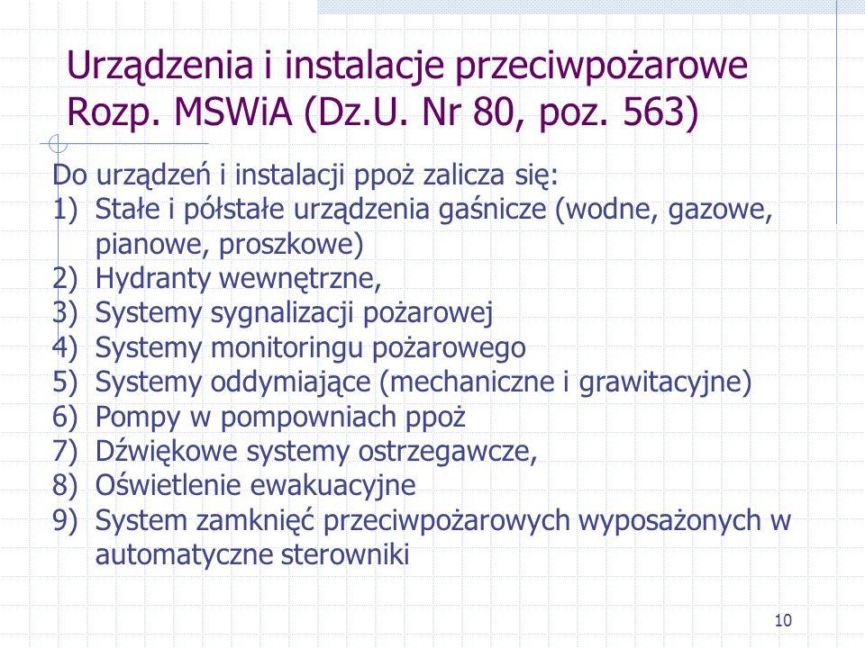 Urządzenia i instalacje przeciwpożarowe Rozp. MSWiA (Dz. U. Nr 80, poz