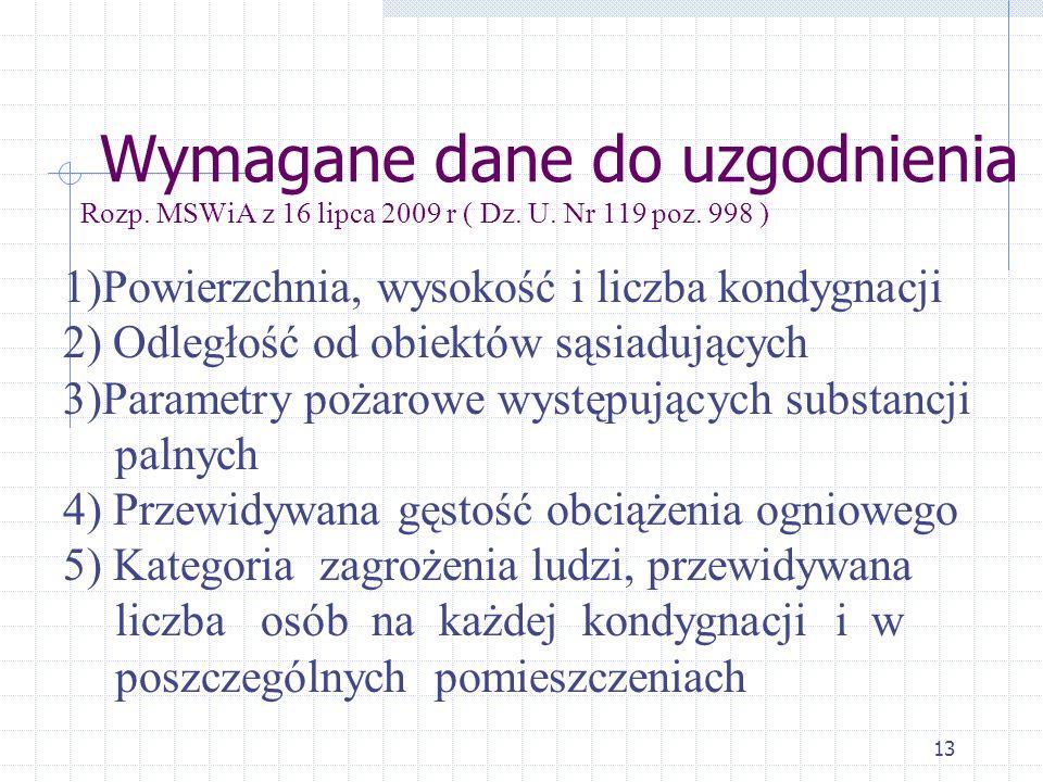 Wymagane dane do uzgodnienia Rozp. MSWiA z 16 lipca 2009 r ( Dz. U