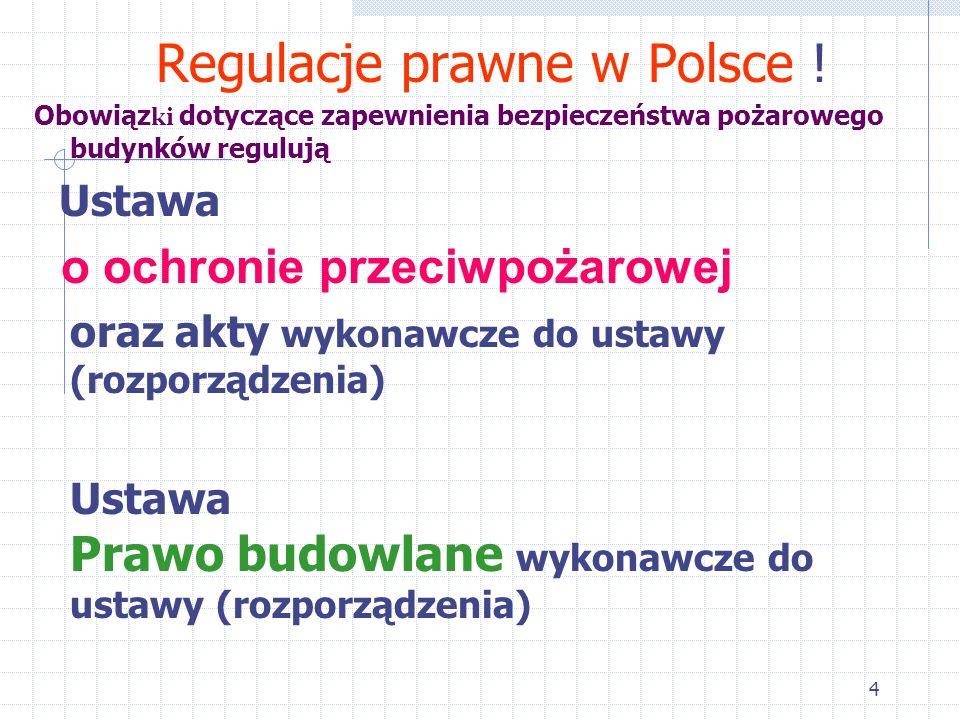 Regulacje prawne w Polsce !