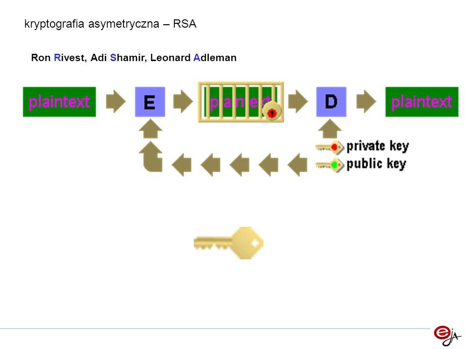 kryptografia asymetryczna – RSA
