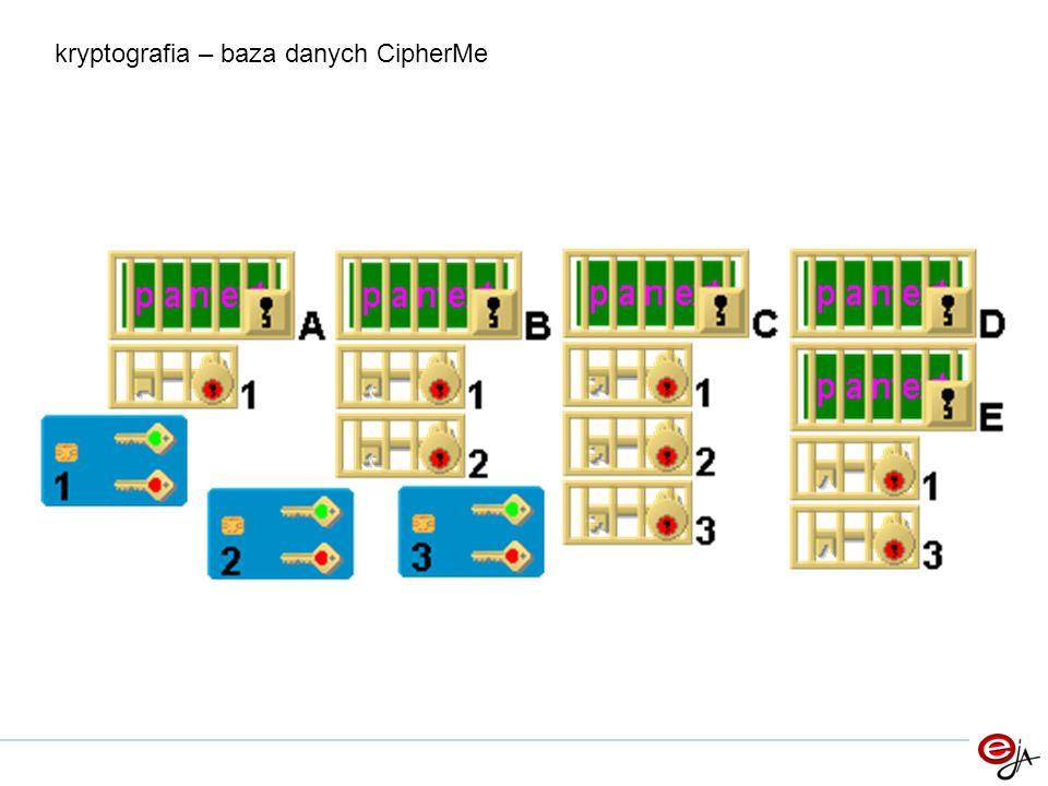 kryptografia – baza danych CipherMe