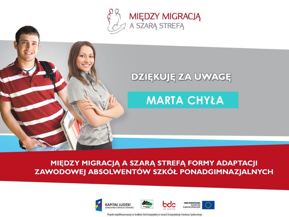 MARTA CHYŁA