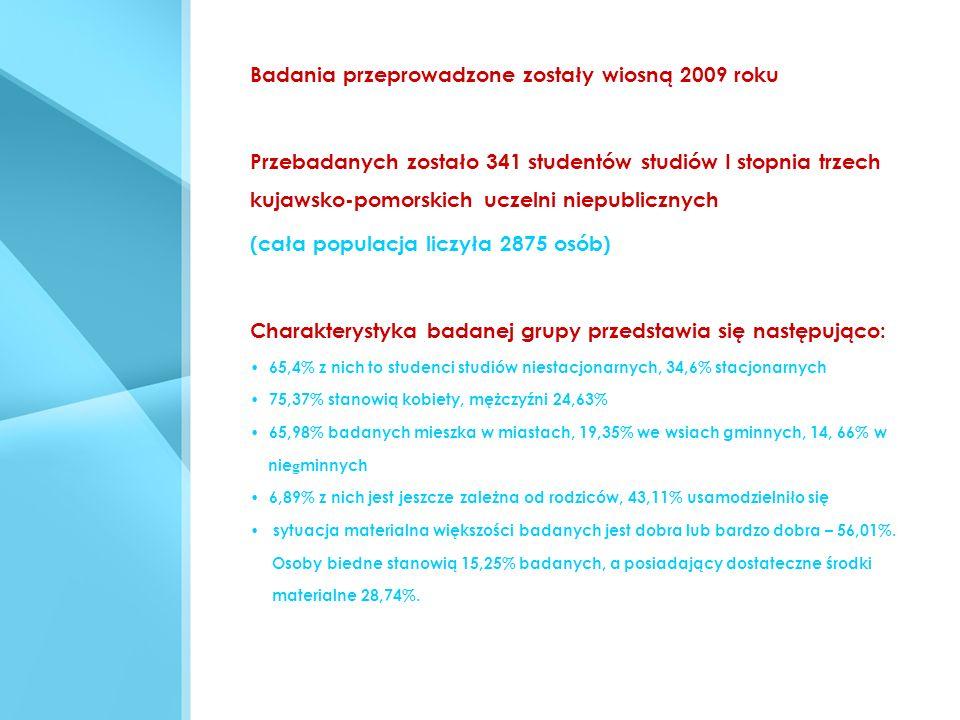 Badania przeprowadzone zostały wiosną 2009 roku