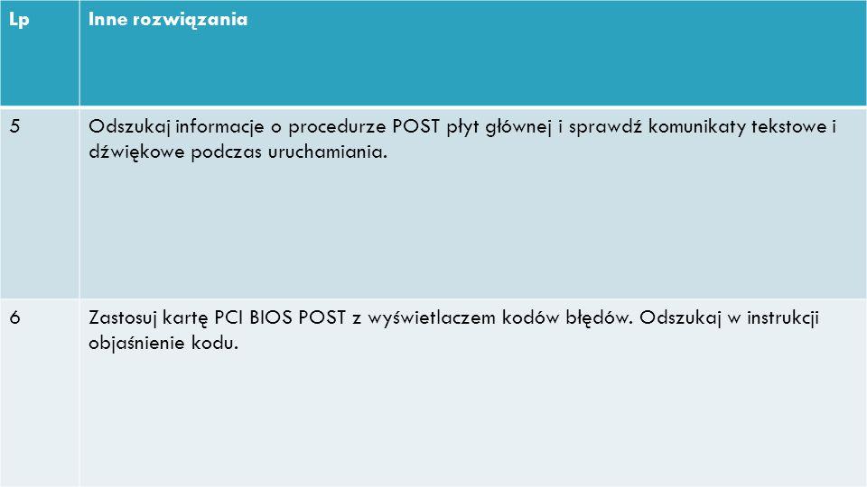 Lp Inne rozwiązania. 5. Odszukaj informacje o procedurze POST płyt głównej i sprawdź komunikaty tekstowe i dźwiękowe podczas uruchamiania.