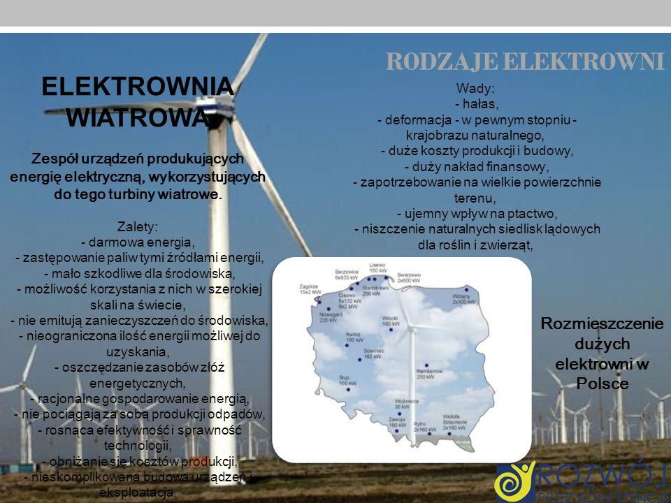 Rozmieszczenie dużych elektrowni w Polsce