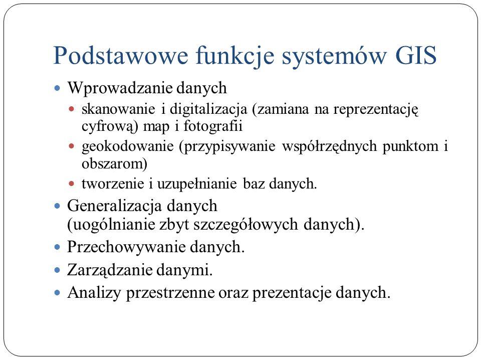 Podstawowe funkcje systemów GIS