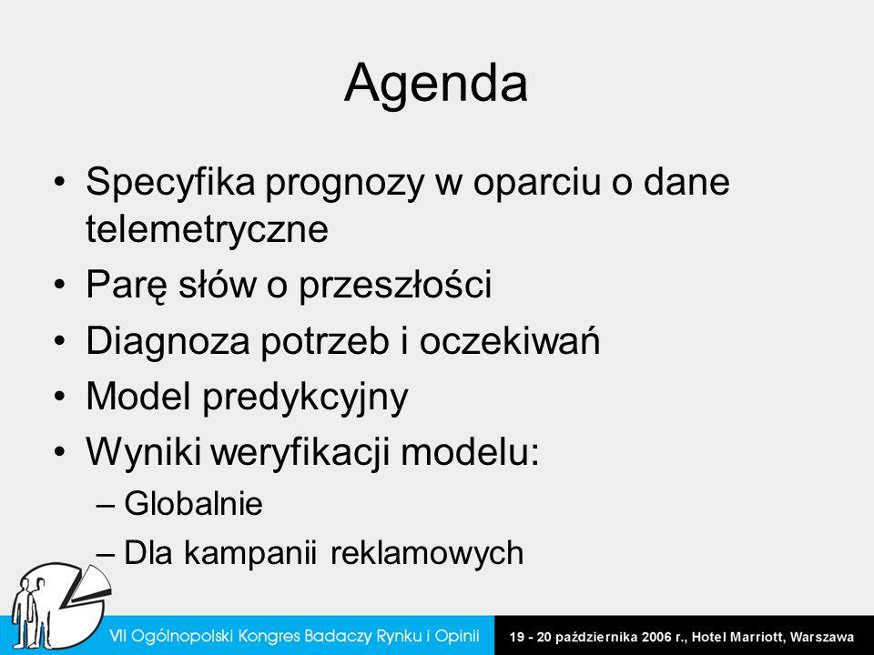 Agenda Specyfika prognozy w oparciu o dane telemetryczne
