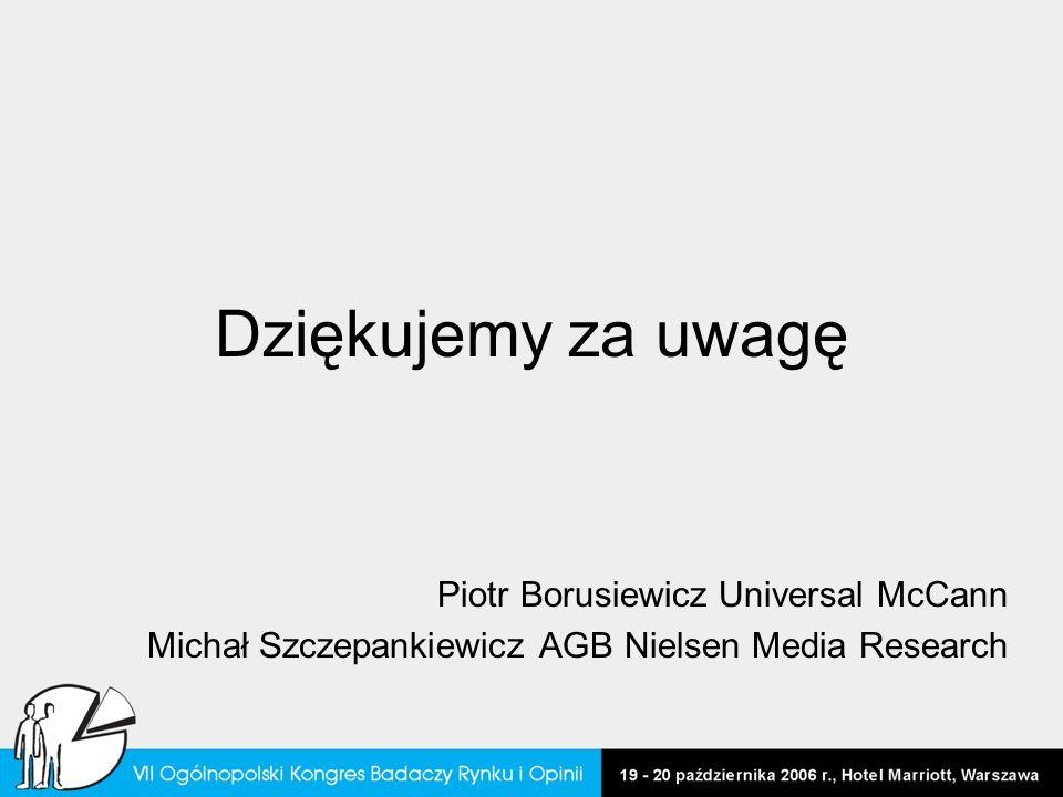 Dziękujemy za uwagę Piotr Borusiewicz Universal McCann