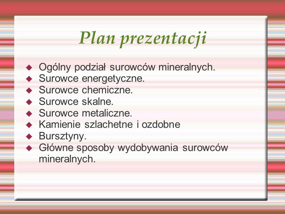 Plan prezentacji Ogólny podział surowców mineralnych.