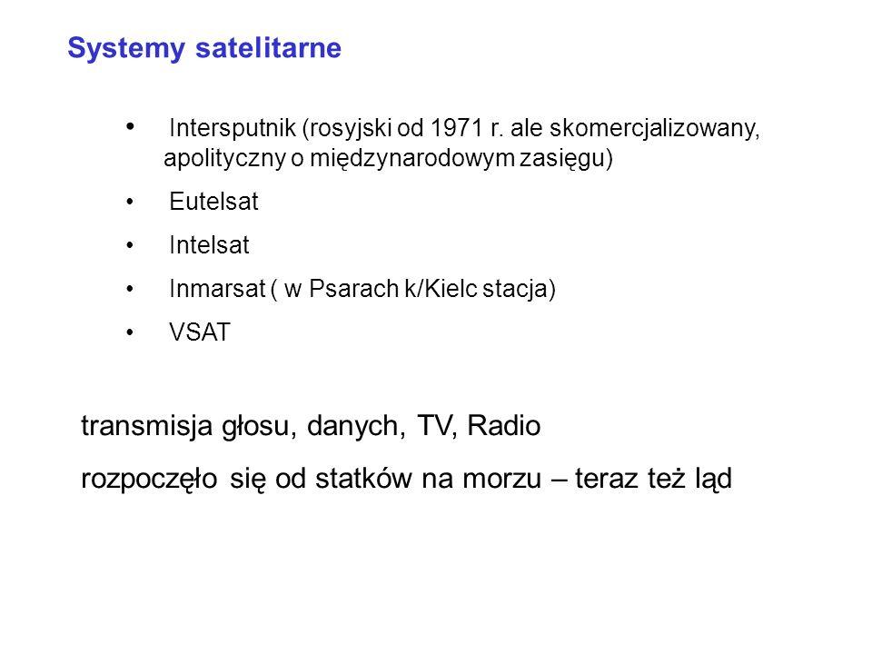 transmisja głosu, danych, TV, Radio