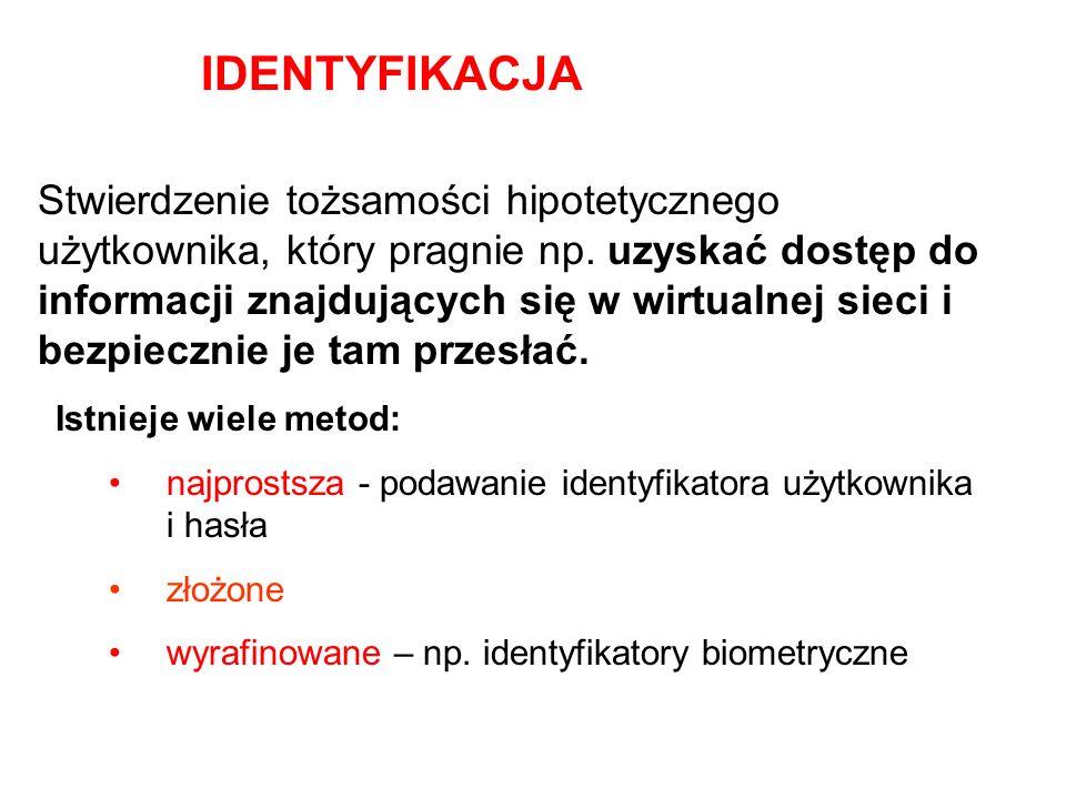IDENTYFIKACJA