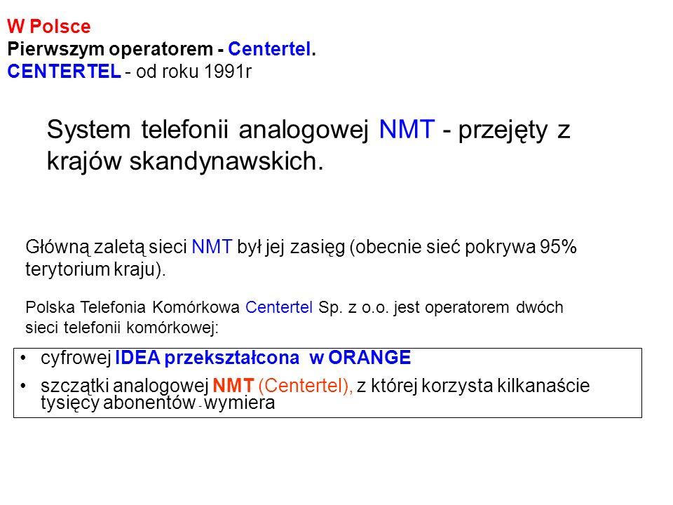 System telefonii analogowej NMT - przejęty z krajów skandynawskich.