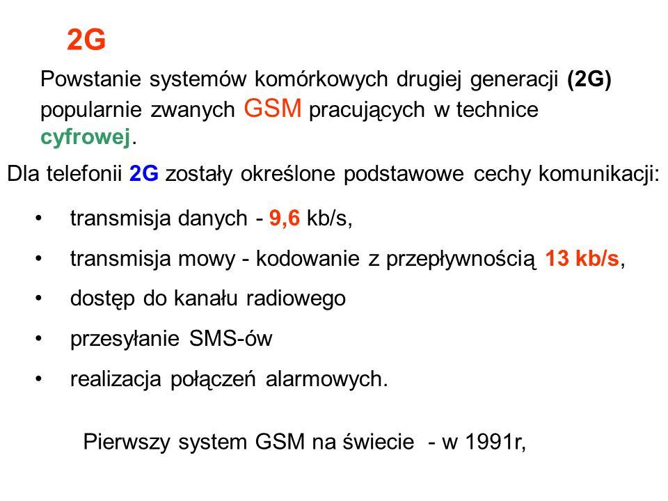2G Powstanie systemów komórkowych drugiej generacji (2G) popularnie zwanych GSM pracujących w technice cyfrowej.