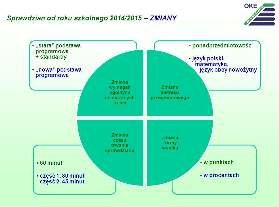 Sprawdzian od roku szkolnego 2014/2015 – ZMIANY