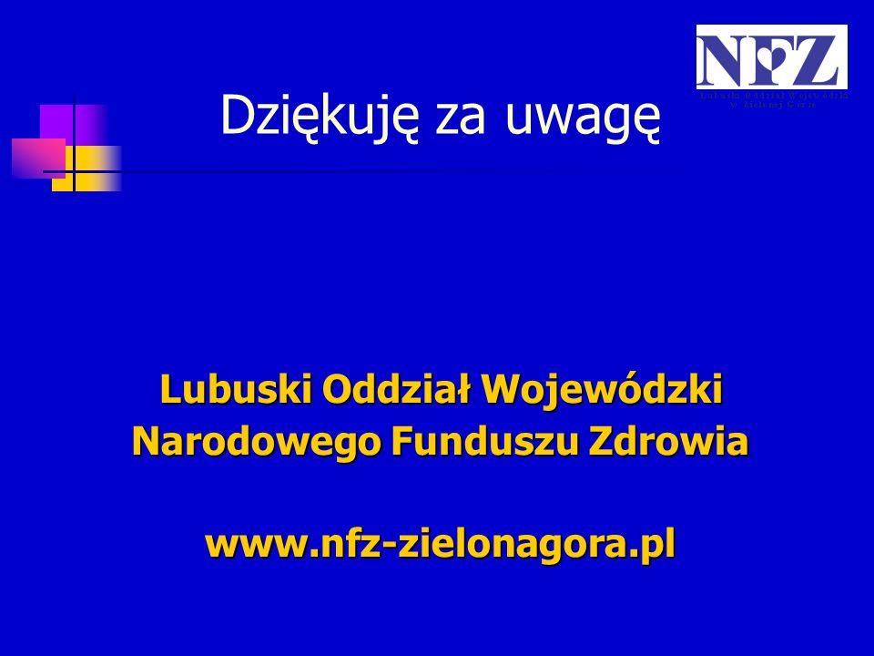 Lubuski Oddział Wojewódzki Narodowego Funduszu Zdrowia