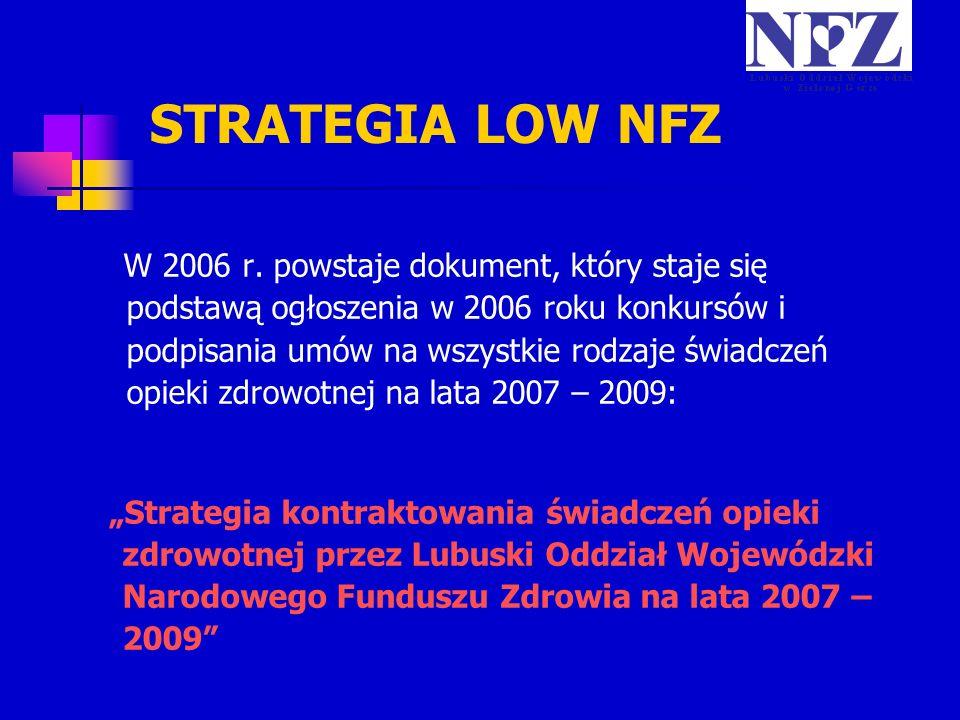 STRATEGIA LOW NFZ podstawą ogłoszenia w 2006 roku konkursów i
