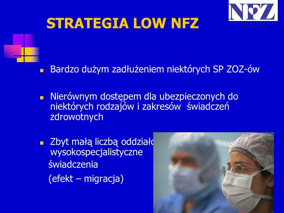 STRATEGIA LOW NFZ Bardzo dużym zadłużeniem niektórych SP ZOZ-ów