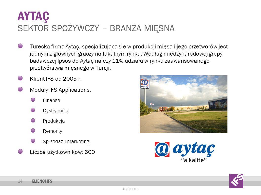 Aytaç Sektor spożywczy – branża mięsna