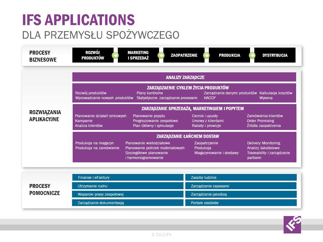 IFS Applications DLA przemysłu spożywczego Procesy Biznesowe