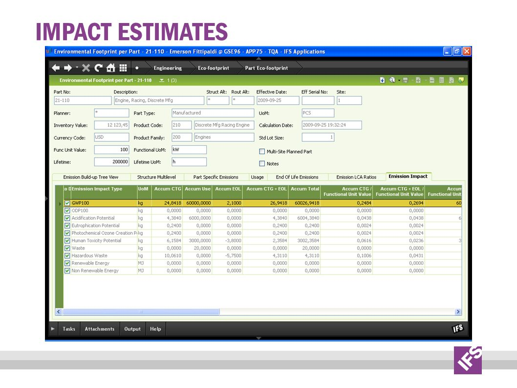 Impact Estimates