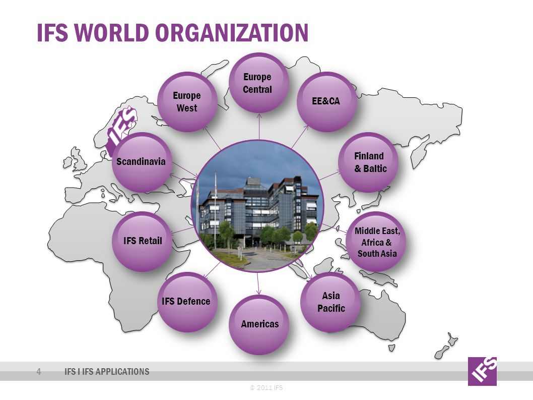 IFS World organization