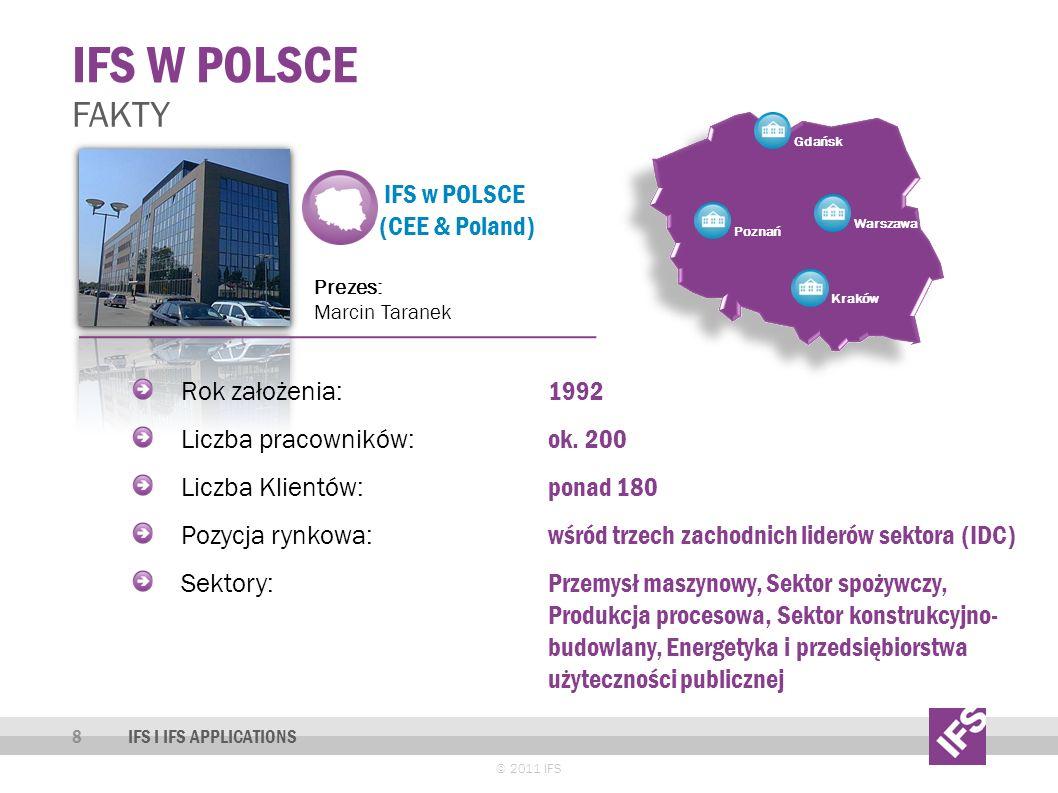 IFS w polsce fakty IFS w POLSCE (CEE & Poland) Rok założenia: 1992