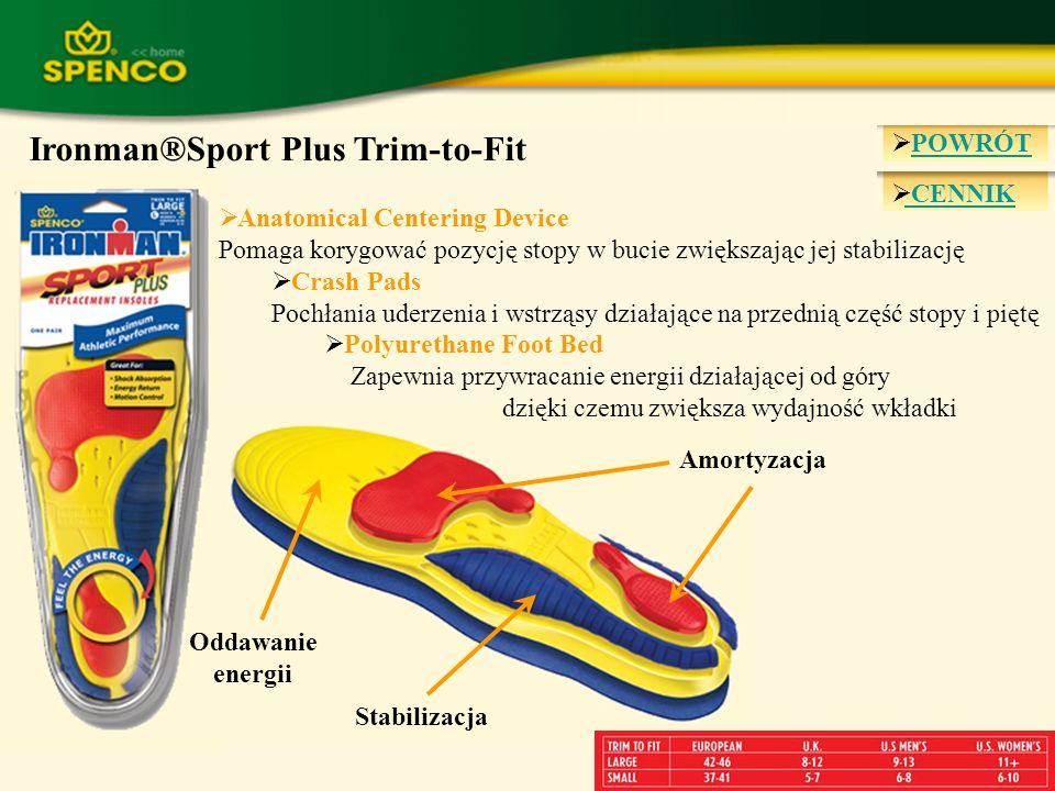 Ironman®Sport Plus Trim-to-Fit