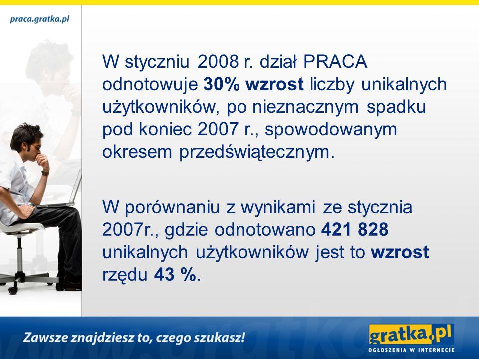 W styczniu 2008 r. dział PRACA