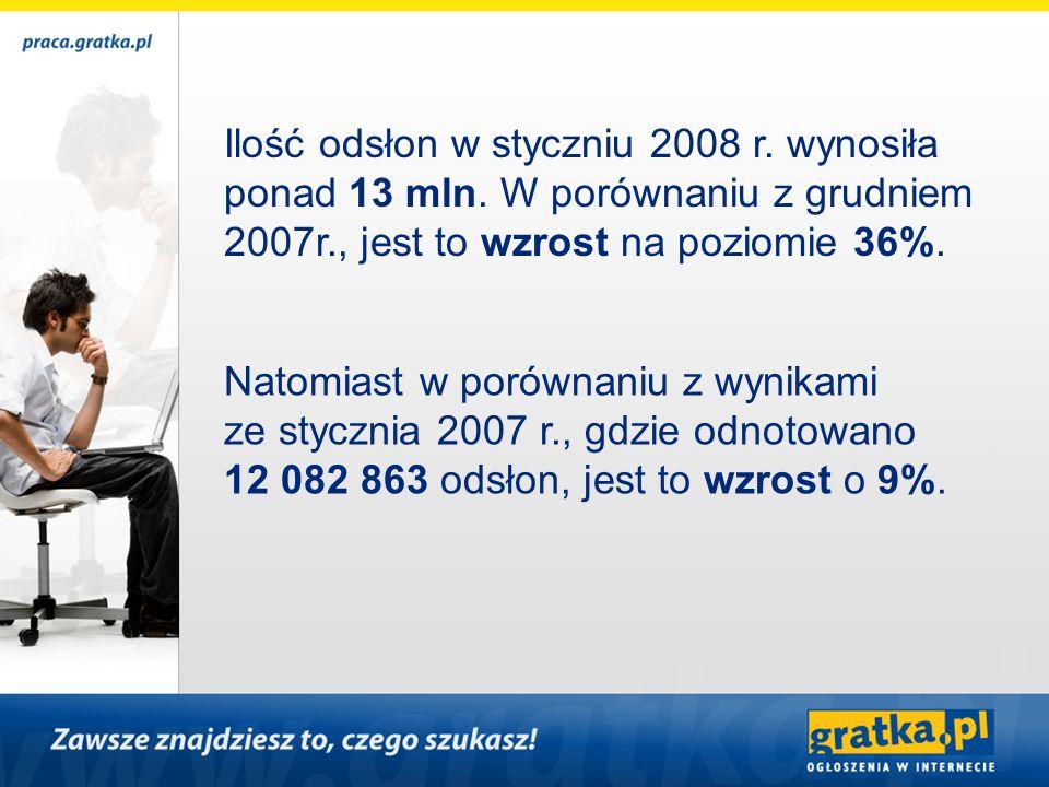 Ilość odsłon w styczniu 2008 r. wynosiła
