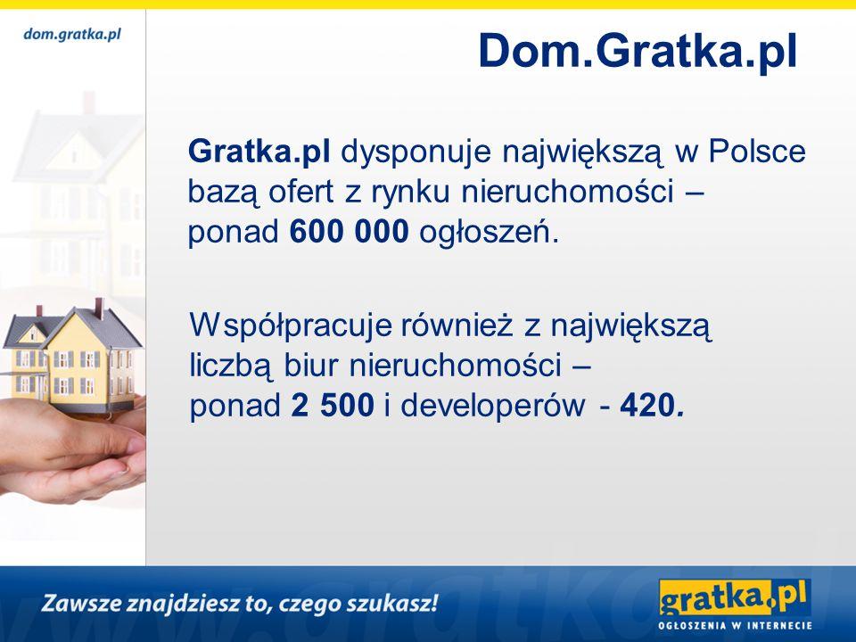 Dom.Gratka.pl Gratka.pl dysponuje największą w Polsce