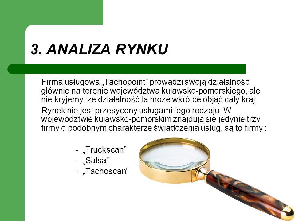 3. ANALIZA RYNKU