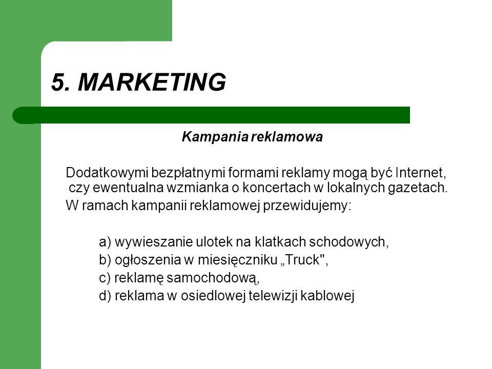 5. MARKETING Kampania reklamowa