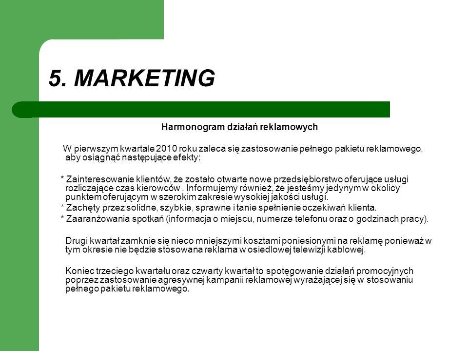 Harmonogram działań reklamowych