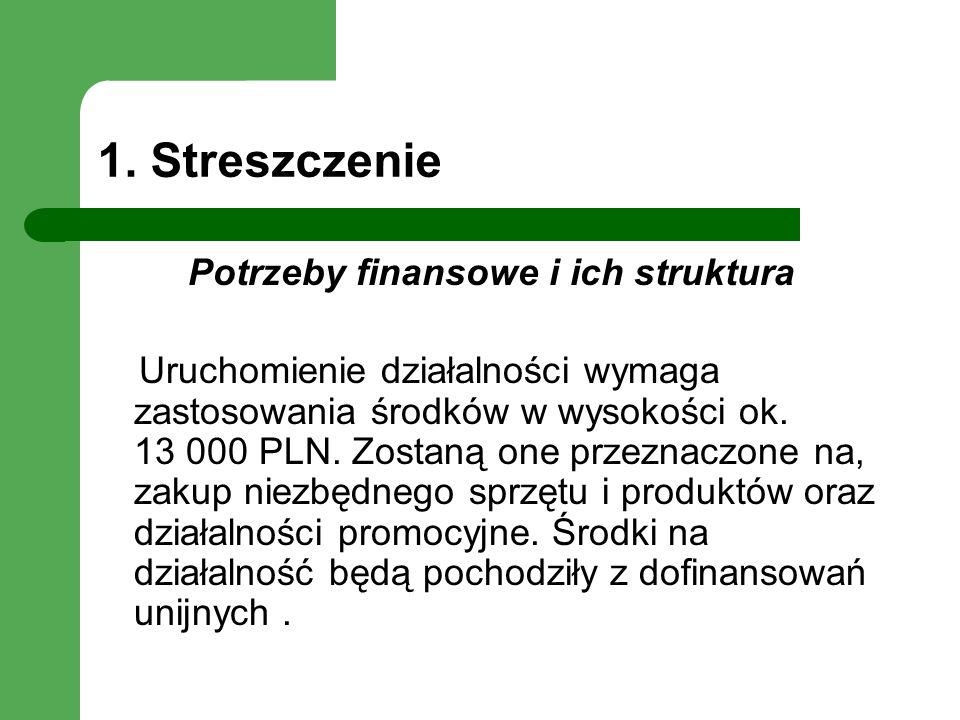 Potrzeby finansowe i ich struktura