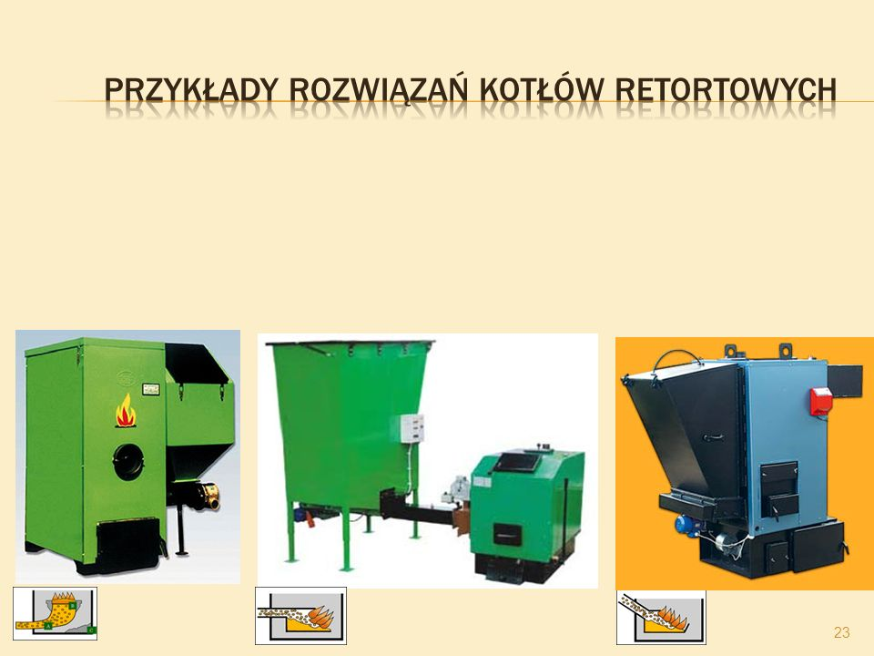 Przykłady rozwiązań kotłów retortowych